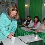 Сведения о ходе голосования по выборам депутатов местных Советов депутатов двадцать восьмого созыва 18 февраля 2018 г.